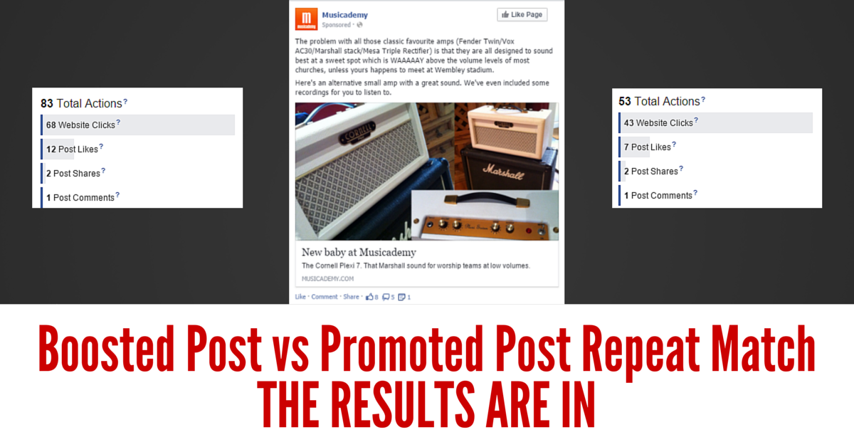 Boosted Post vs Promoted Post