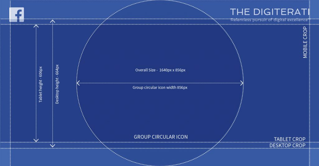 Facebook's own suggested Group cover size with crop marks