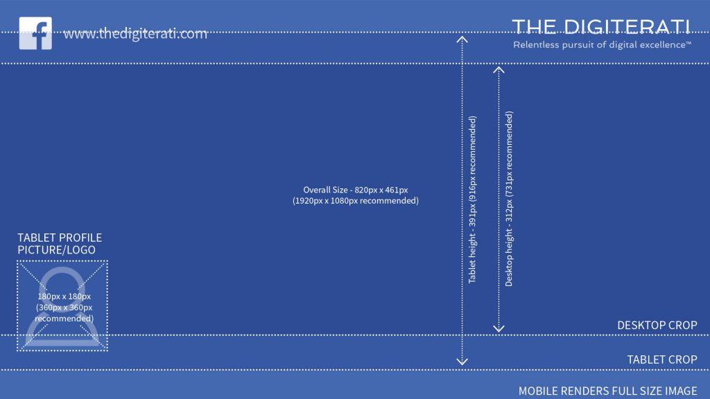 Facebook Page cover photo size specifications
