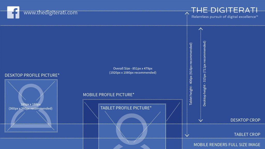 Facebook Profile Cover Photo size specifications